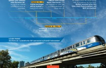 """Vote """"Yes"""" for Better Transit"""